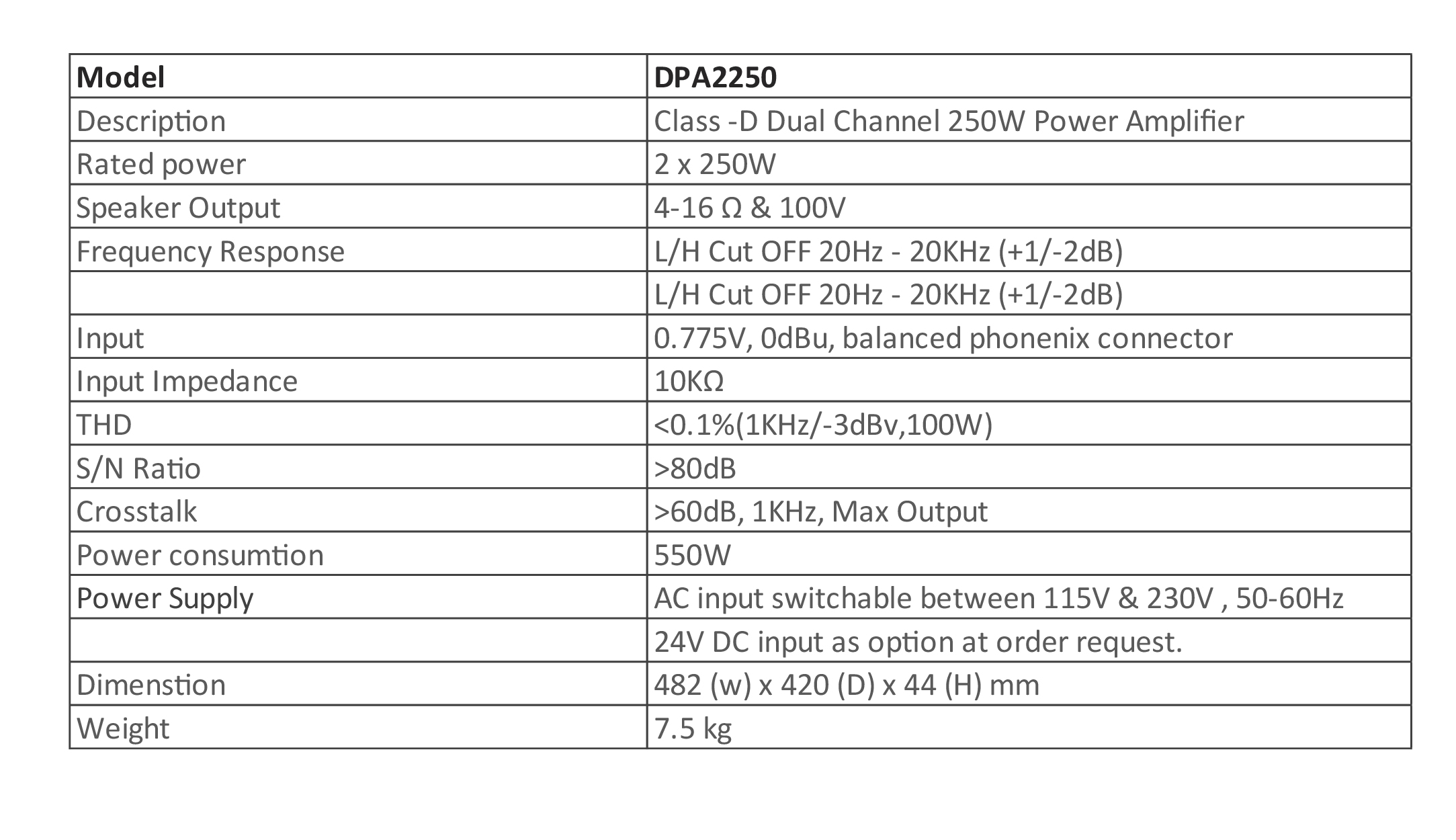 Dpa2250 Class D Two Channel 250w Power Amplifier Public A Circuit Complete Short Overload High Temp Clip And Dc Protection Wide Ac Input Switchable Between 115v 230v