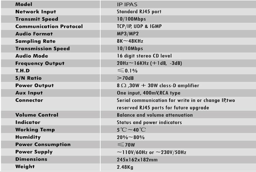 IP Nework Active Speaker with Class-D Amplifier, IP Network Audio